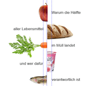 Foodwaste-Bild<div class='url' style='display:none;'>/kg/laupen/</div><div class='dom' style='display:none;'>kirchenregion-laupen.ch/</div><div class='aid' style='display:none;'>3551</div><div class='bid' style='display:none;'>13658</div><div class='usr' style='display:none;'>10967</div>